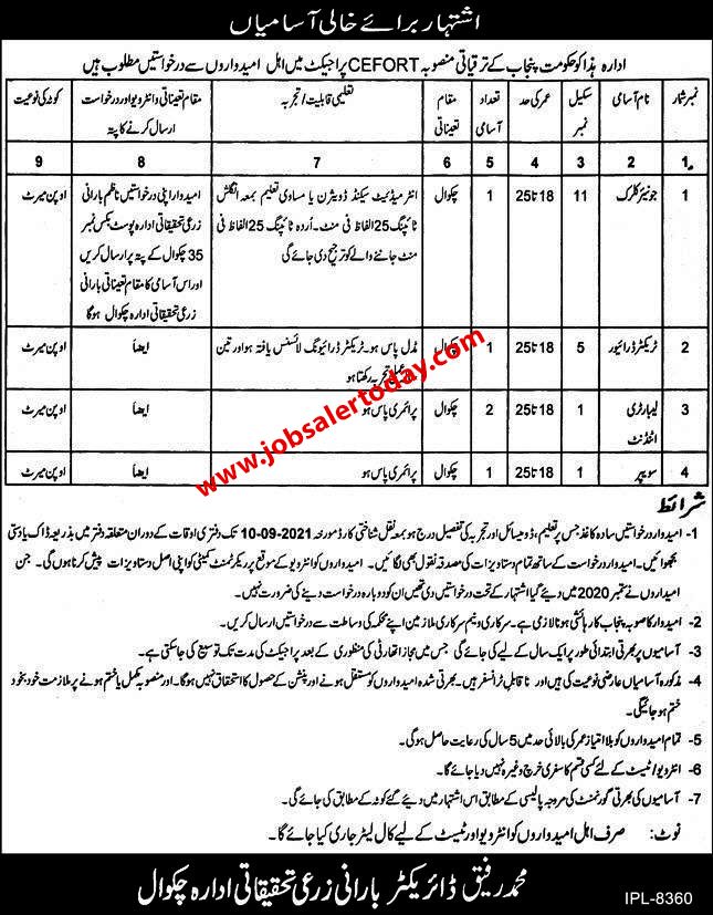 agricultural Research Center Chakwal Government Punjab Jobs 2021